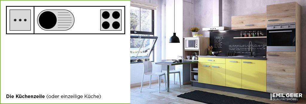 Küchenmeter Emil Geier individuelle Maßküchen – Küchenzeile einzeilige Küche