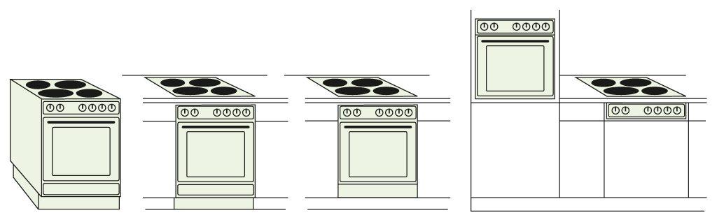 Küchenmeter Emil Geier individuelle Maßküchen - Küchenplanung - Verschiedene Herdformen