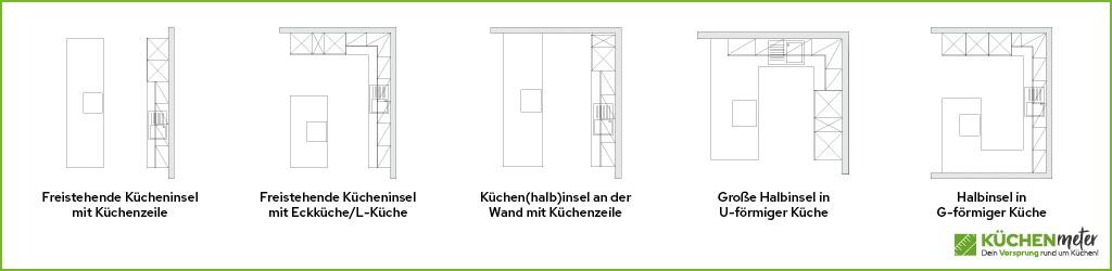 KÜCHENmeter - Emil Geier - Kochinsel Kücheninsel
